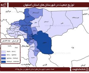 توزیع جمعیت در شهرستانهای استان اصفهان